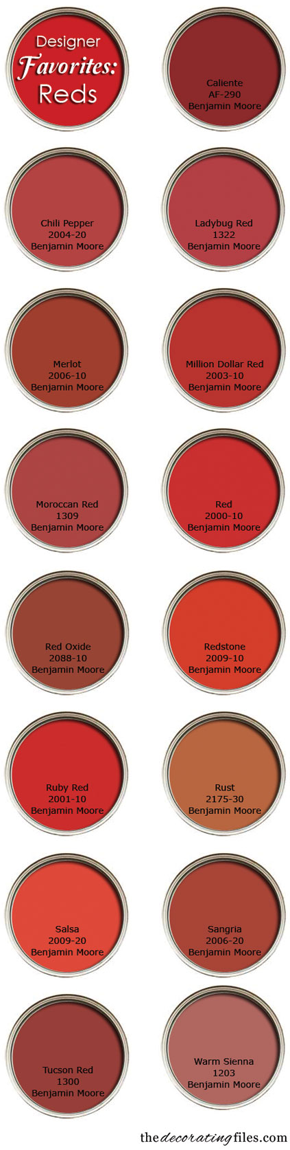 Red paint colors favorite picks from designers - Paint colors that go with red ...