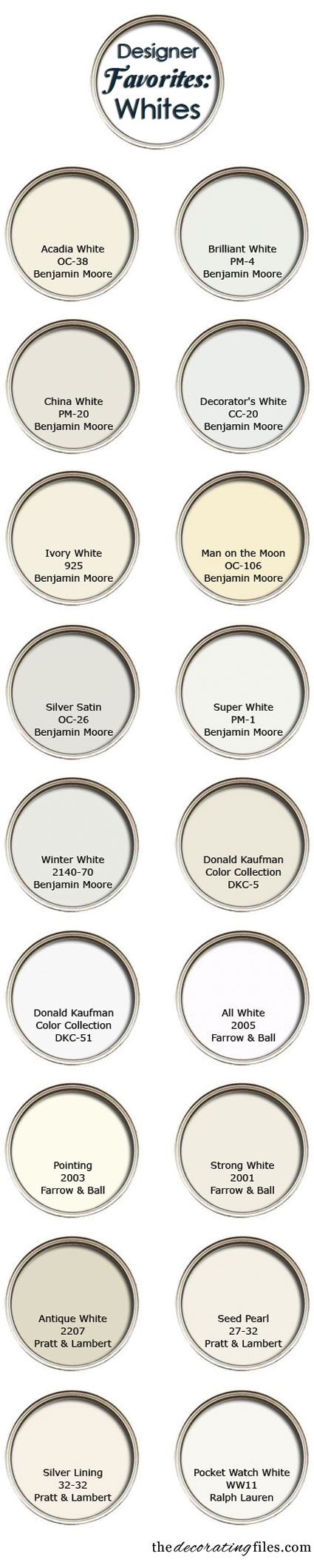White Paint Colors: More Favorite Neutrals from Designers