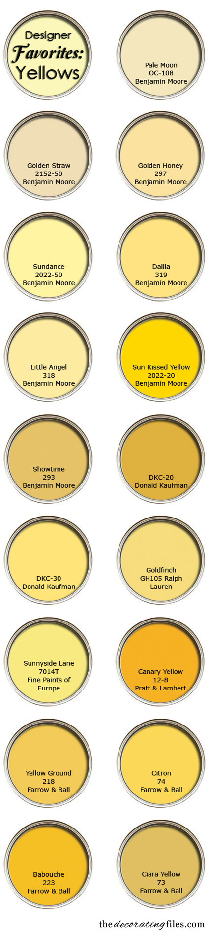 Wall Paint Yellow Shades : Yellow Paint Colors: Favorite Picks from Designers