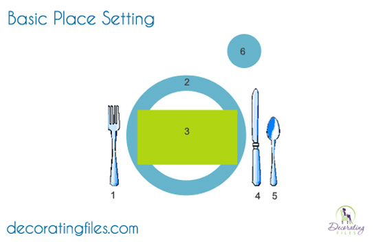 Tabletop Tuesday Easy Guide To A Proper Table Setting