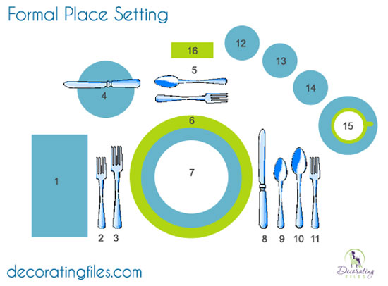 Proper Table Setting Entrancing Of Proper Table Setting Placement Pictures