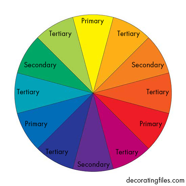 Color Terms 28 Images Color Terms In Interior Design